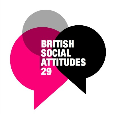 British Social Attitudes cover on social attitudes