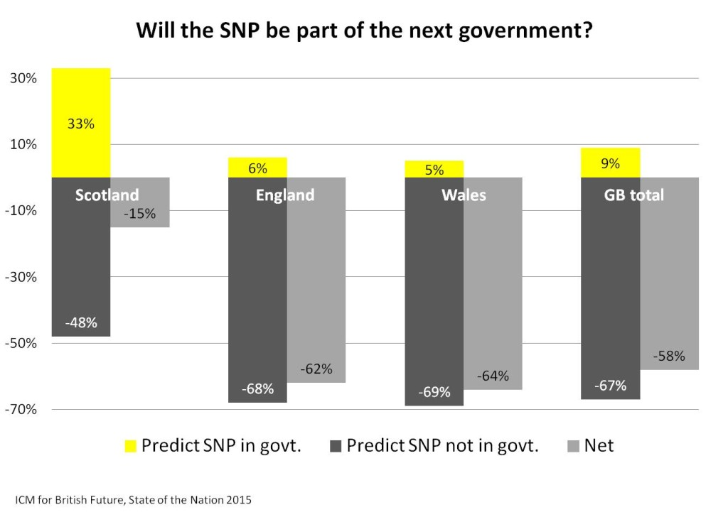 SNP in next govt JPEG_British Future 2015